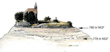 Chapelle Saint-Michel et cote du lac